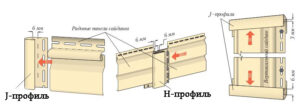 Сайдинг виниловый монтаж инструкция