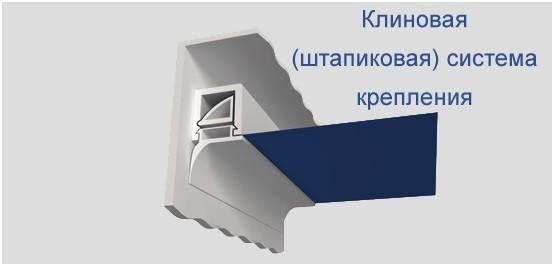 Клиновая система крепления полотна