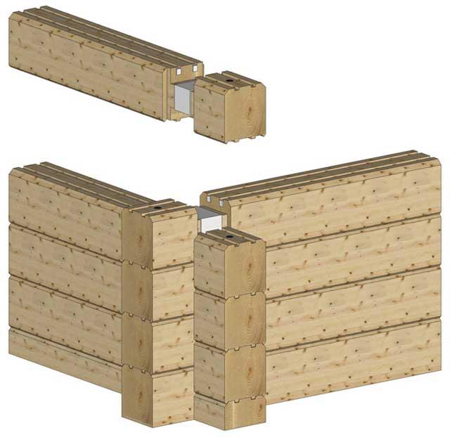 Этапы строительства дома из клееного бруса под ключ