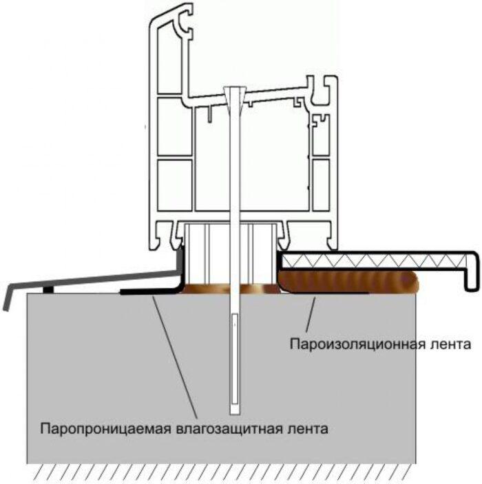 Как установить подоконник на лоджии своими руками