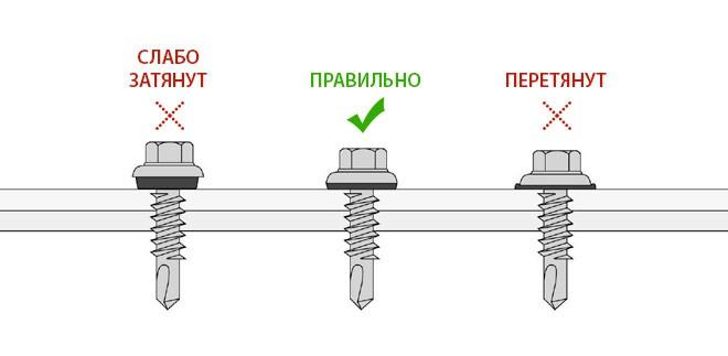 Как самому построить забор из профлиста
