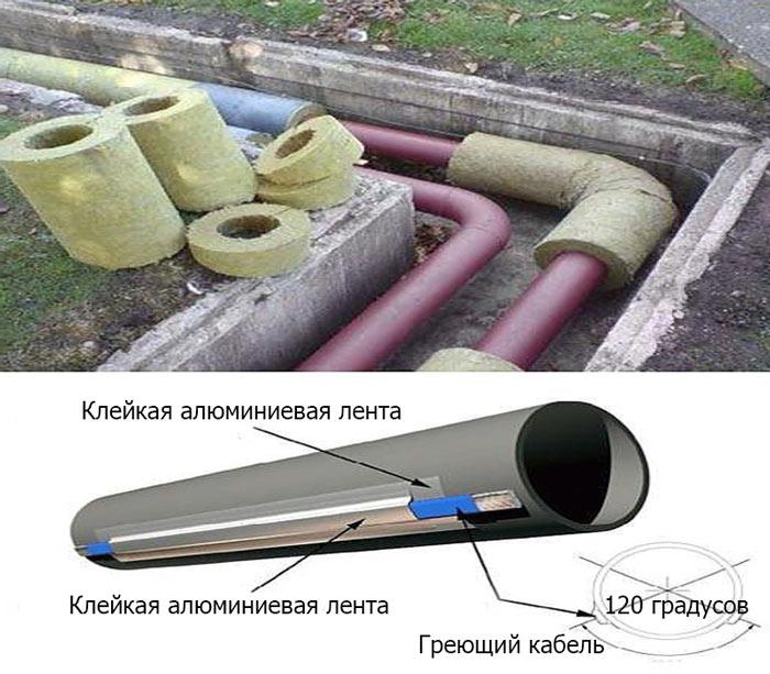 Как утеплить водопровод