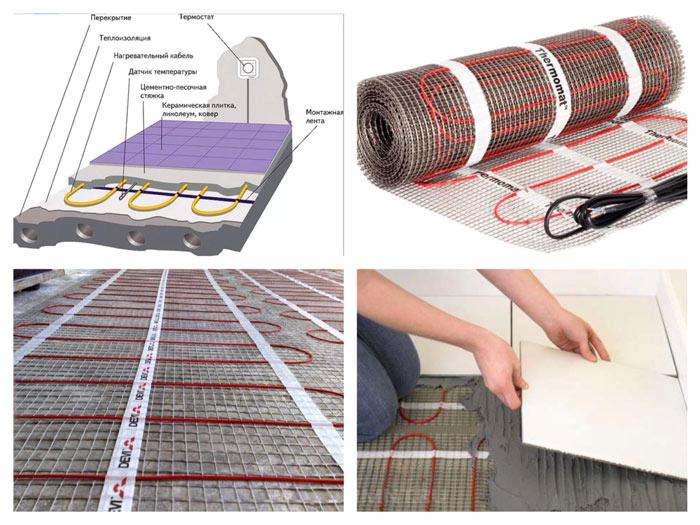 Схема монтажа тёплого пола из кабеля