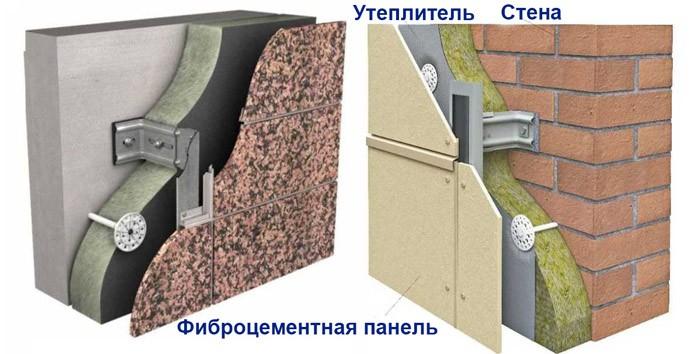 Схема крепления фасадных панелей
