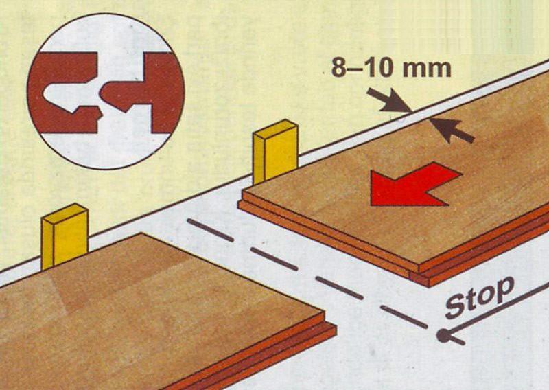 Как самостоятельно уложить ламинат в квартире