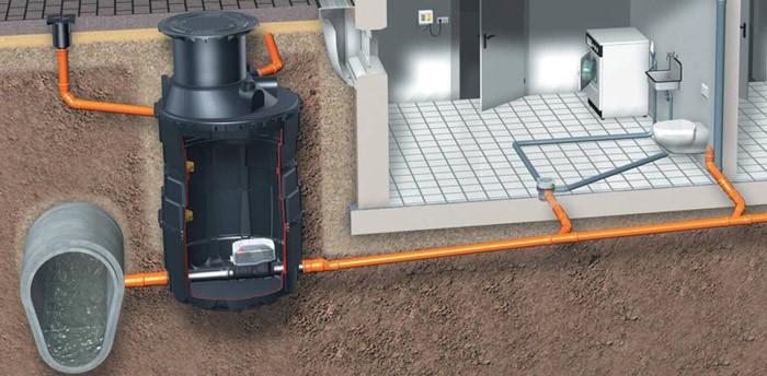 Типы насосных станций для канализации