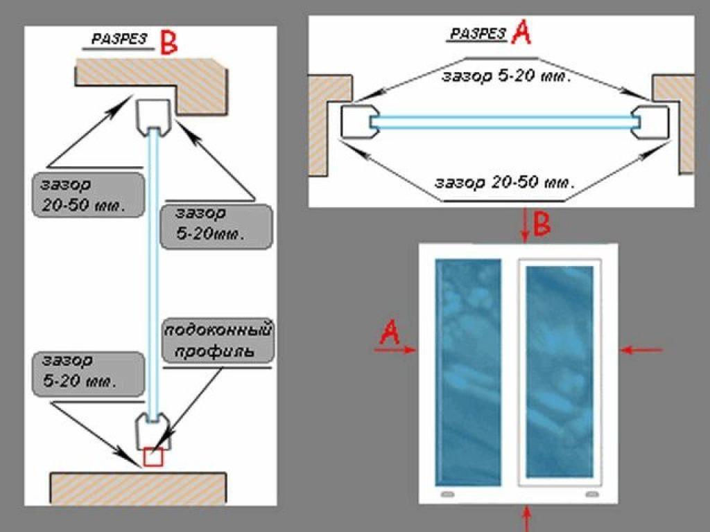 Правильная установка окна ПВХ