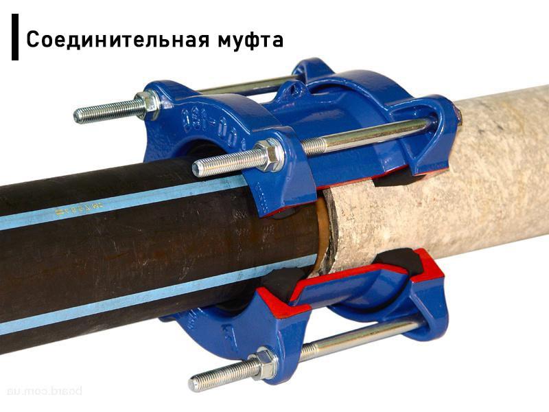Асбоцементные трубы размеры муфты соединительные