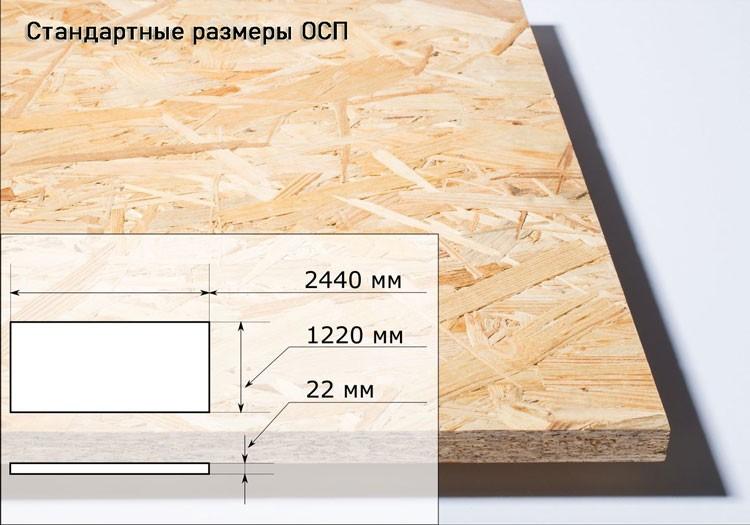 ОСП плита: характеристика, применение